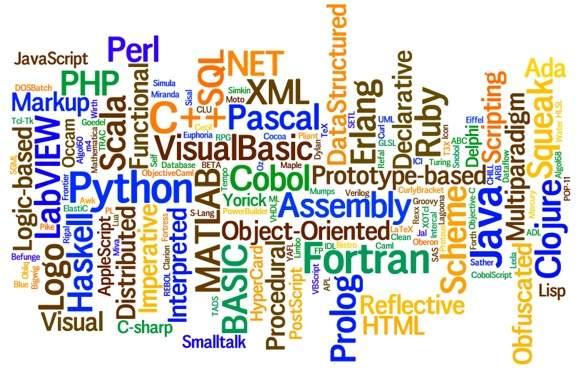 programiranje jezik