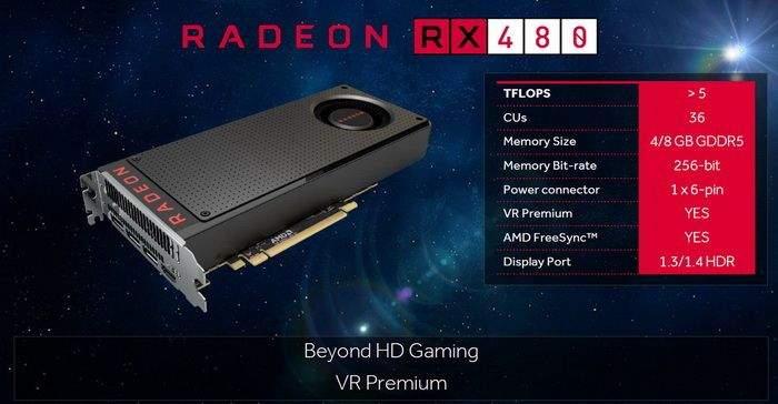 AMD RX 480 performanse