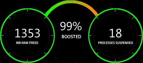 Razer Cortex Boost