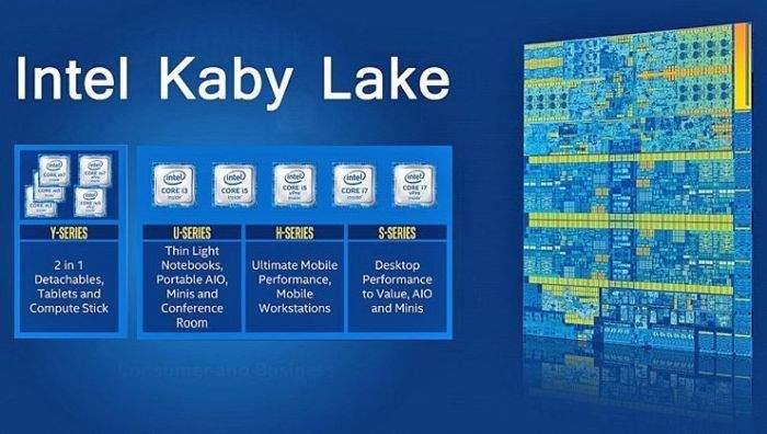 intel-kaby lake