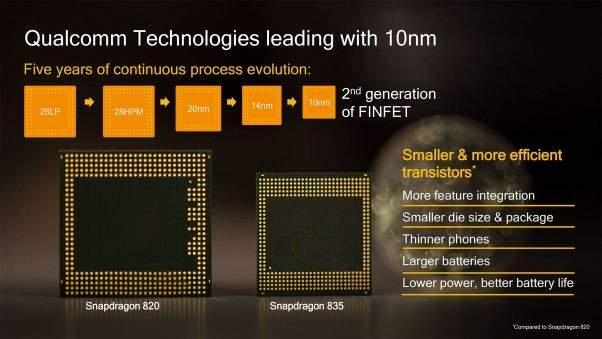snapdragon 835 10nm tehnologija