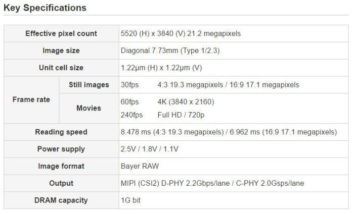 sony-super-slow-motion-specifications