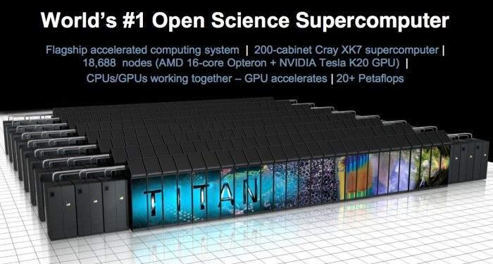 titan najbrže računalo na svijetu