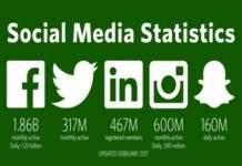 statistika društvenih mreža 2017