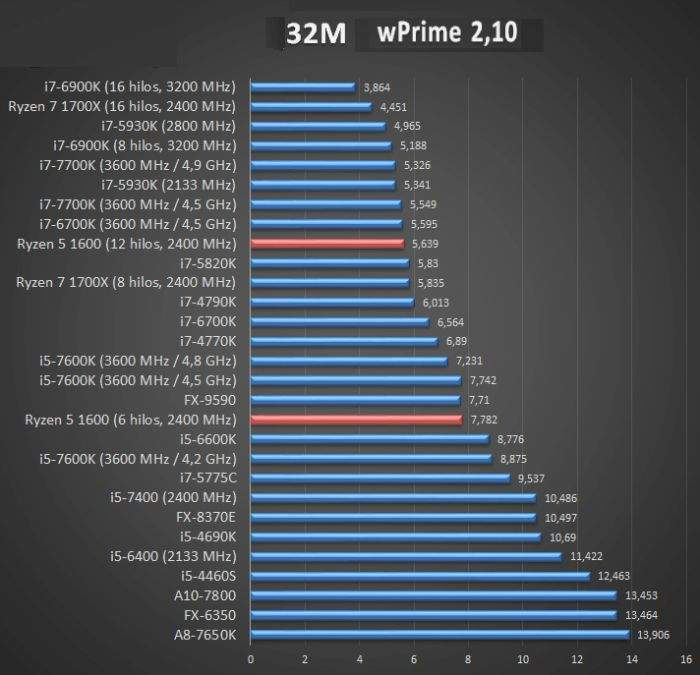 AMD-Ryzen-5-1600 test3