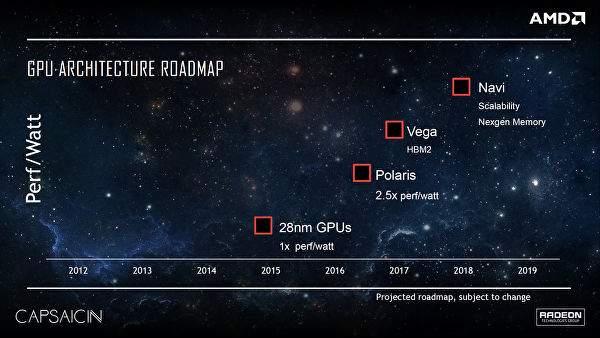 PS5 GPU