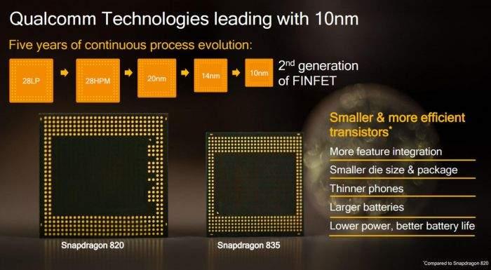snapdragon procesori tablica