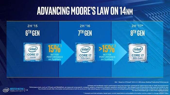 Intel-8 GENERACIJA PROCESORA-i7-8000-Serija