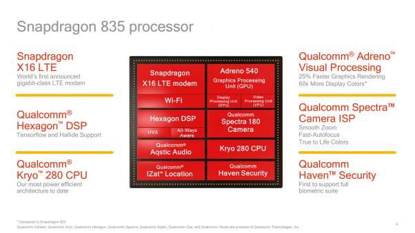 Snapdragon 835 performanse