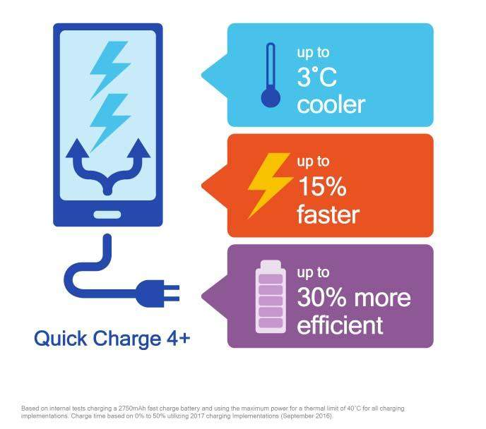 quick_charge 4
