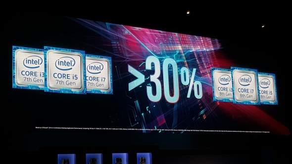Intel 8th Coffee Lake