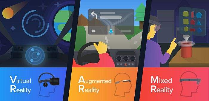 VR AR MR