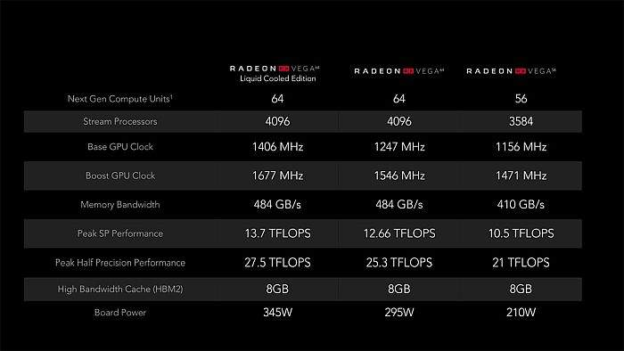 AMD-Radeon-RX-Vega-SPECIFIKACIJE