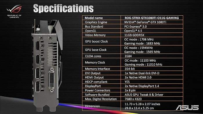 ASUS-GeForce-GTX-1080-TI-STRIX-OC