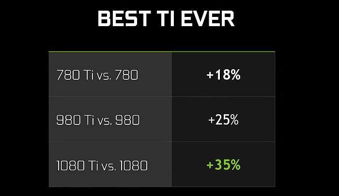 nvidia-gtx-1080-ti-vs-1080