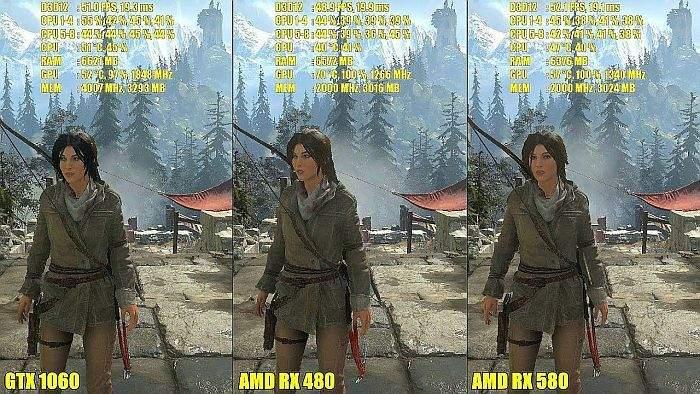 tomb raider benchmark test