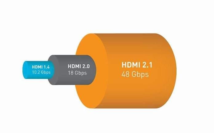 HDMI 2.1 Bandwidth usporedba