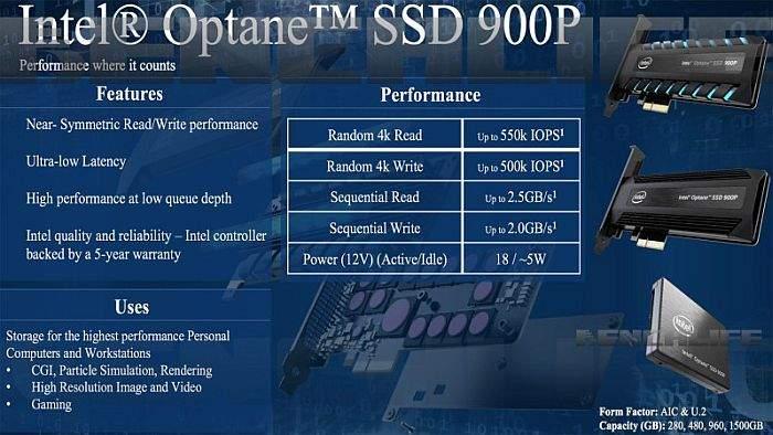 Optane 900P specifikacija