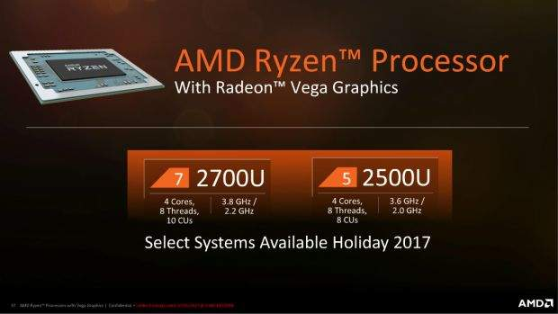 amd-mobile-ryzen-radeon-vega-graphics