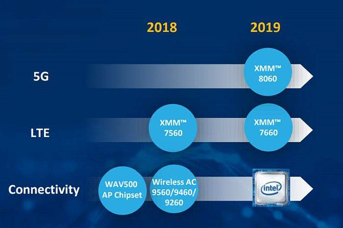 intel-roadmap-5g-lte