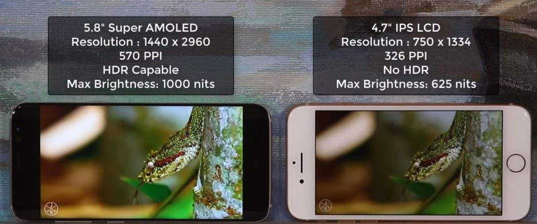 iphone 8 i galaxy s8 usporedba zaslona