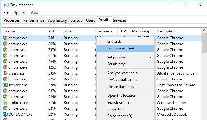 task manager end proces tree