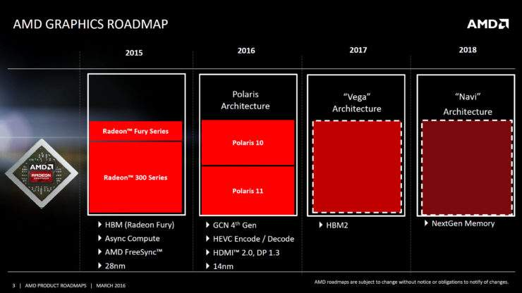 AMD-GPU-Roadmap-Polaris-Vega-Navi