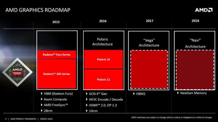 AMD-GPU-Roadmap-Polaris-Vega-Navi