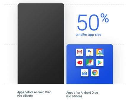 Android-Oreo-8.1-Go-edition