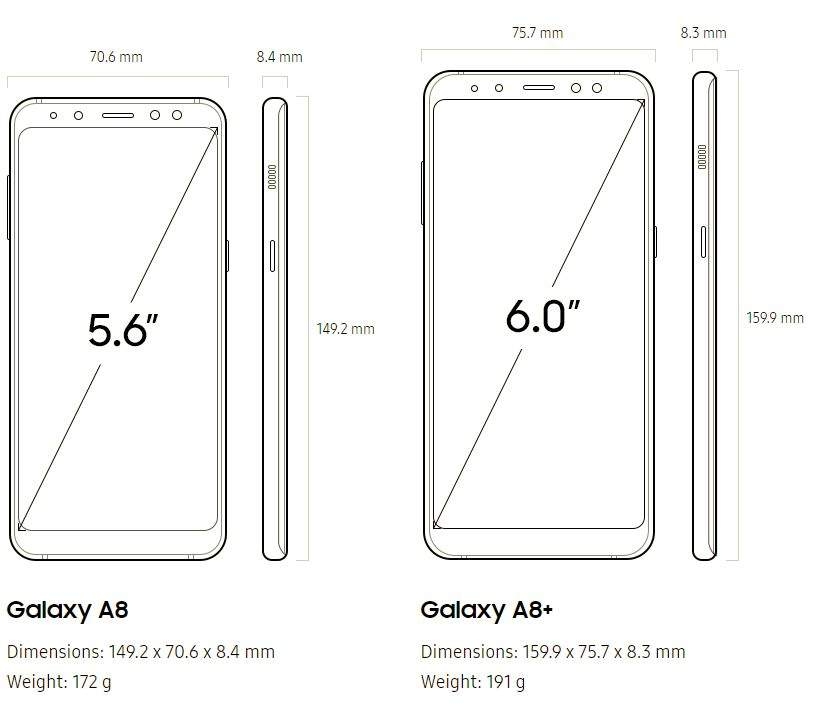 galaxy a8 specifikacije