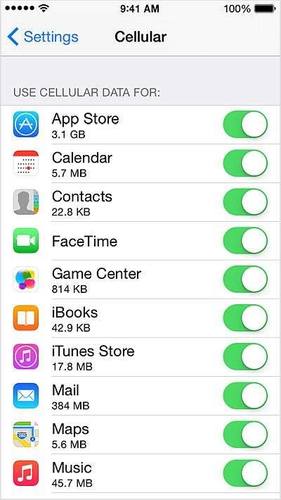 iphone ograničavanje korištenja aplikacija