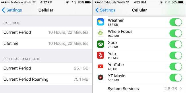 iphone potrošnja interneta