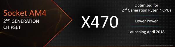 x470 čipset