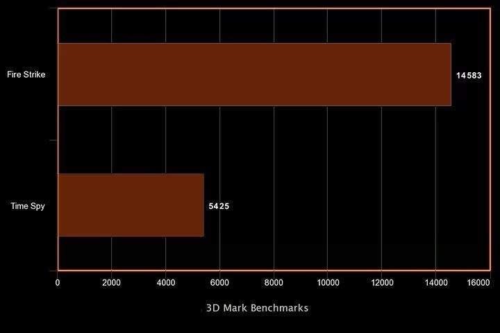 Lenovo IdeaCentre Y720 Cube benchmark3