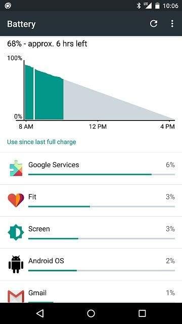 POTROŠNJA BATERIJE SA Google Play Services