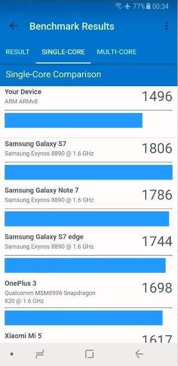 Samsung Galaxy A8 (2018) test perforamsni