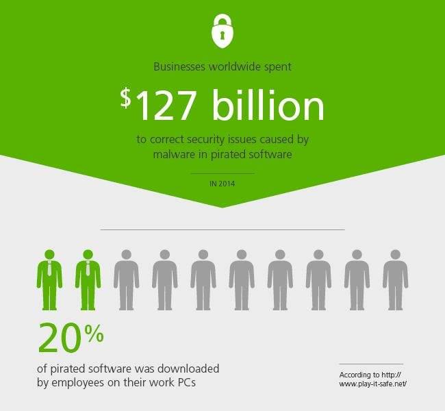 download piratskog softvera