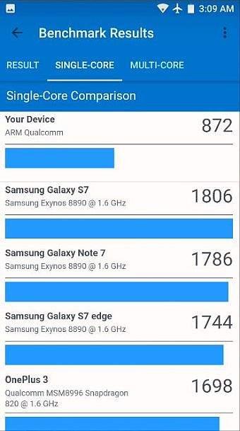 Xiaomi Mi A1 perfomanse