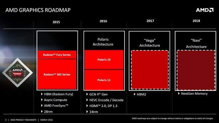 AMD-GPU-Roadmap Navi