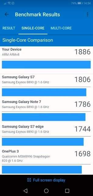 Huawei P20 benchmark