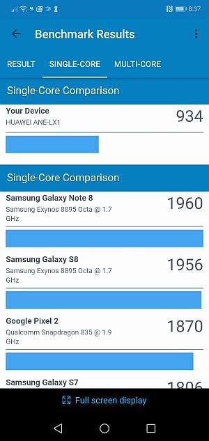 P20 lite geekbench single core