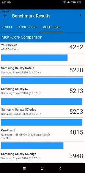Xiaomi Redmi 5 Plus benchmark