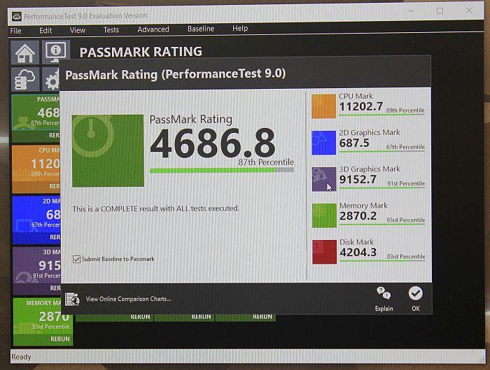 Acer Predator Helios 300 PERFORMNSE test