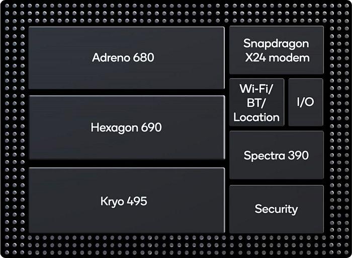 Snapdragon 8cx specifikacija