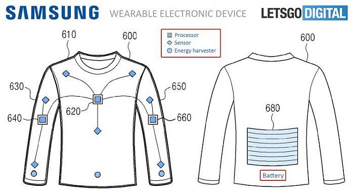 Samsung SMART T-SHIRT