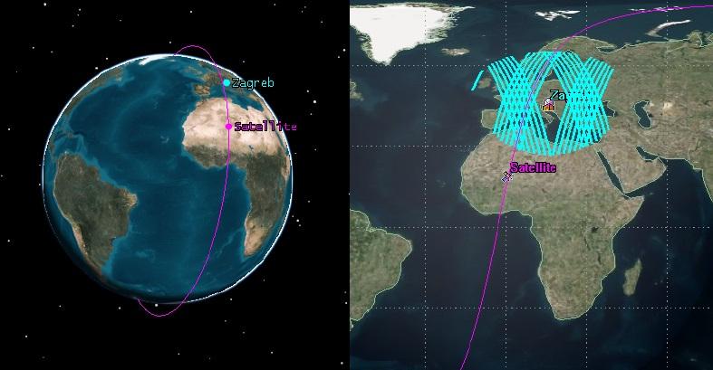 FERSat orbita