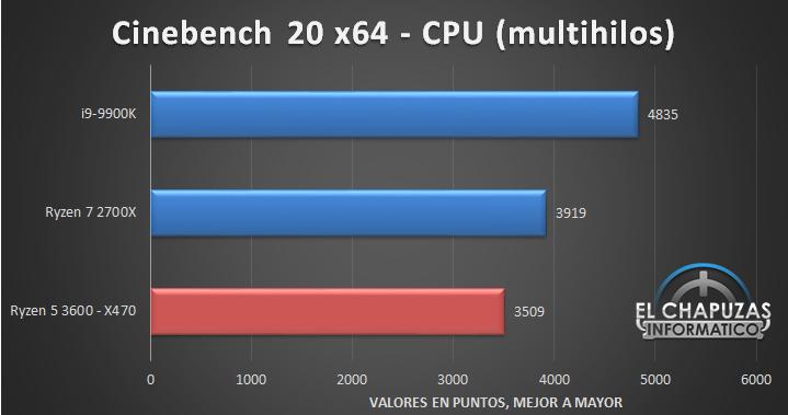 AMD-Ryzen-3000-APU-Lineup