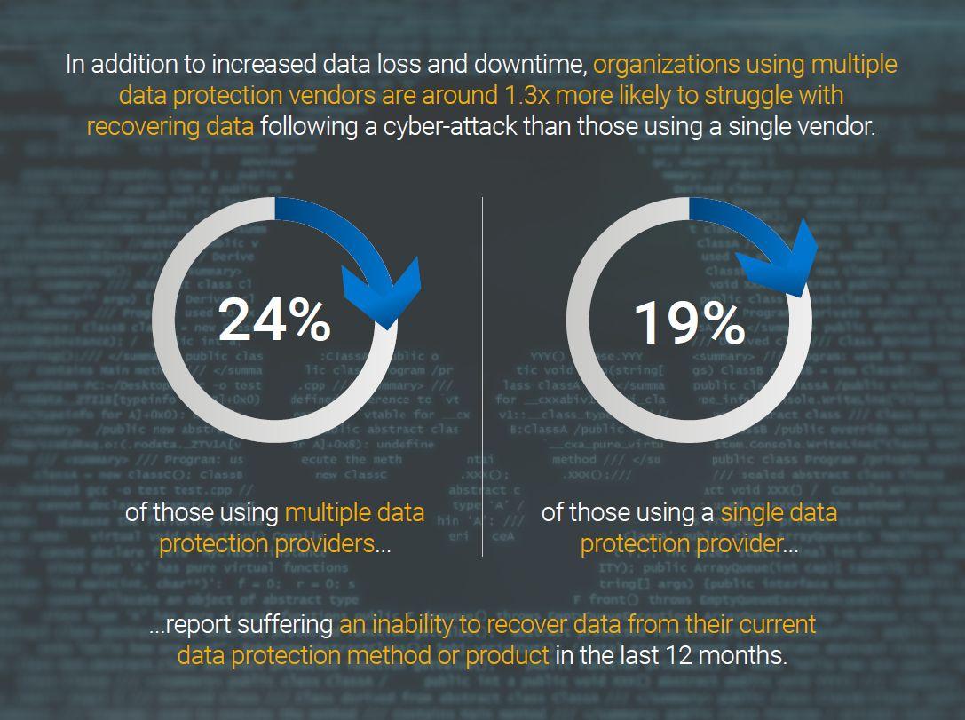 Slika 3_Rizici korištenja višestrukog sustava zaštite u obrani od kibernetičkih napada