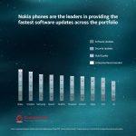 NokiaHMD_Trust-Ranking