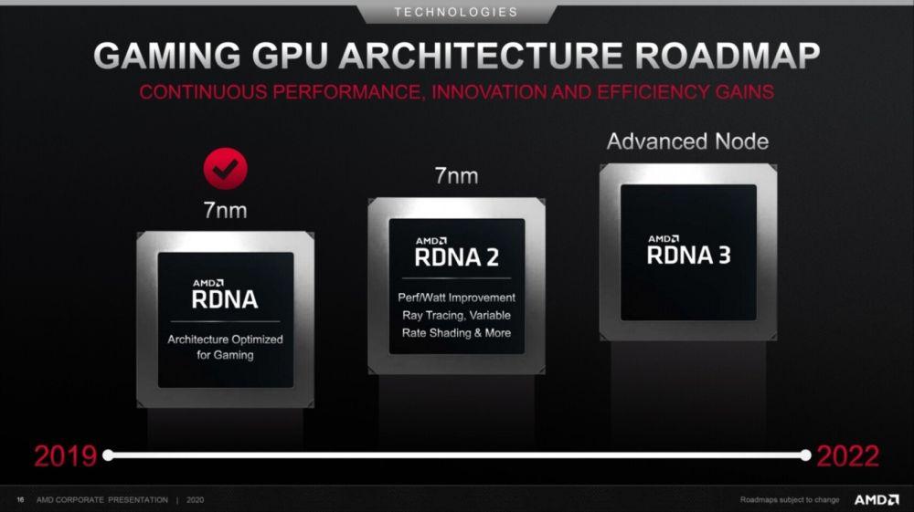 Radeon RX 7900 XT